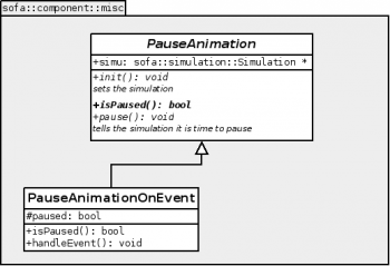 PauseAnimation architecture