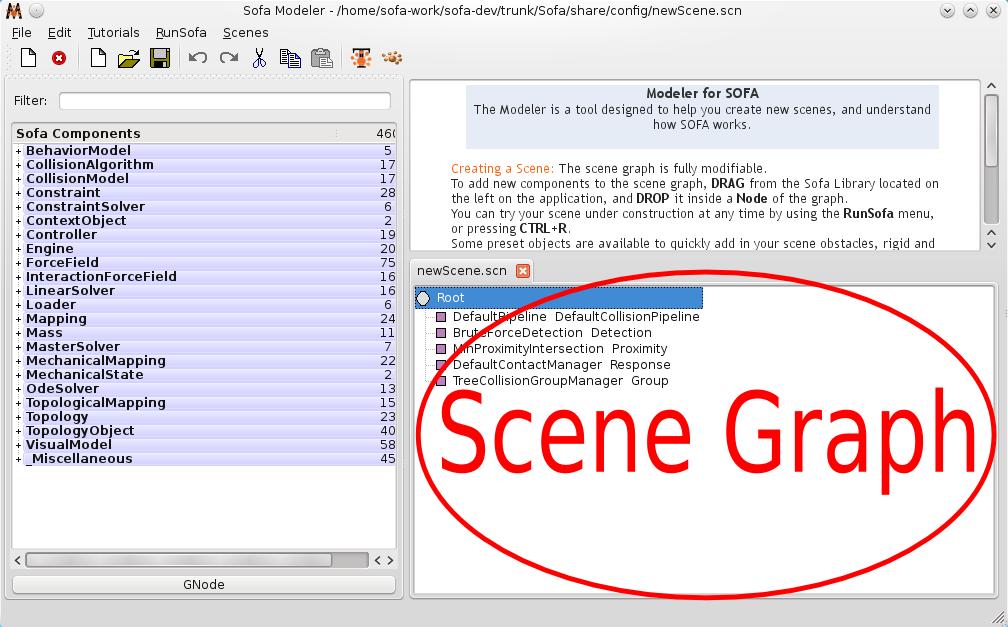 ModelerSceneGraph